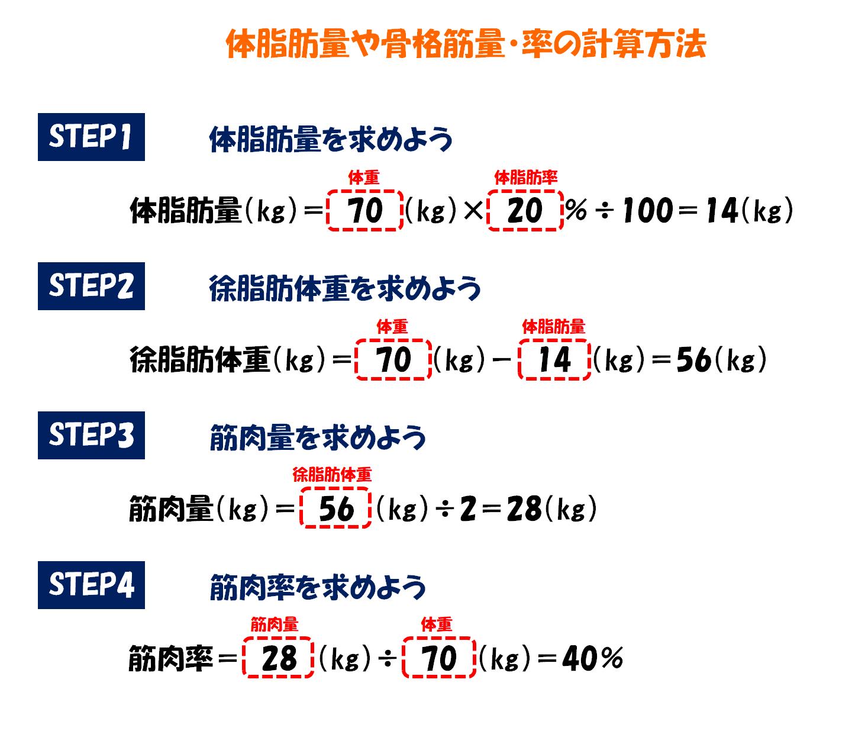 体 脂肪 率 計算 サイト 体脂肪率から計算する標準体重 - 高精度計算サイト